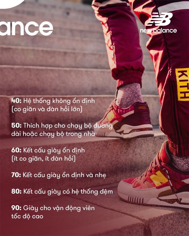 New Balance: câu chuyện về những đôi giày đốn gục trái tim giới trẻ Hàn, nhưng lại là niềm tự hào của nước Mỹ - Ảnh 11.